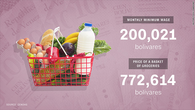 170502152419-venezuela-food-prices-groceries-780x439.jpg
