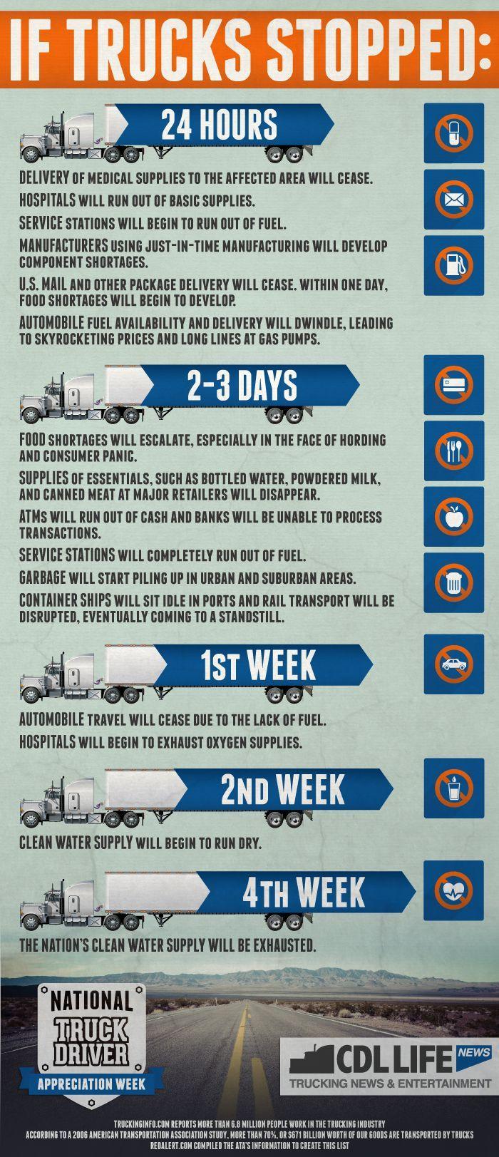1fbaa101ccb34544630fb6003c6a1d4a--truck-drivers-truck-driver-quotes.jpg