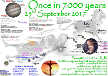 23sept2017-once_in_7000years_fulfilment_of_revelation12_v1n2.jpg