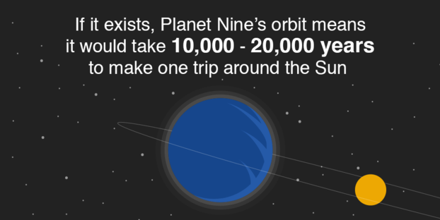 87857504_21_01_planet_nine_twitter.png