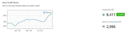 AlexaGabNumbers.jpg