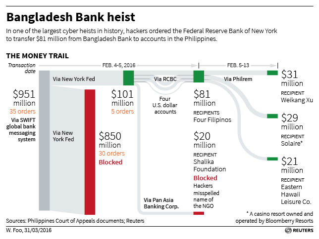 BANGLADESH-BANK.jpg
