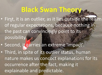 BlackSwanTheory1.jpg