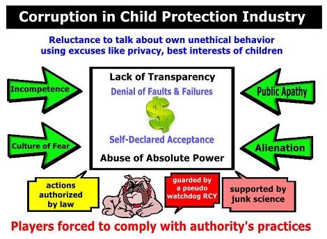 CPSCORRUPTION2.jpg