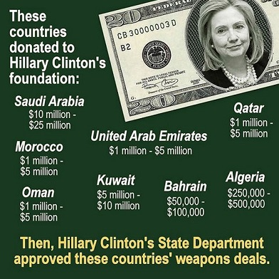 ClintonSaudiConnections.jpg