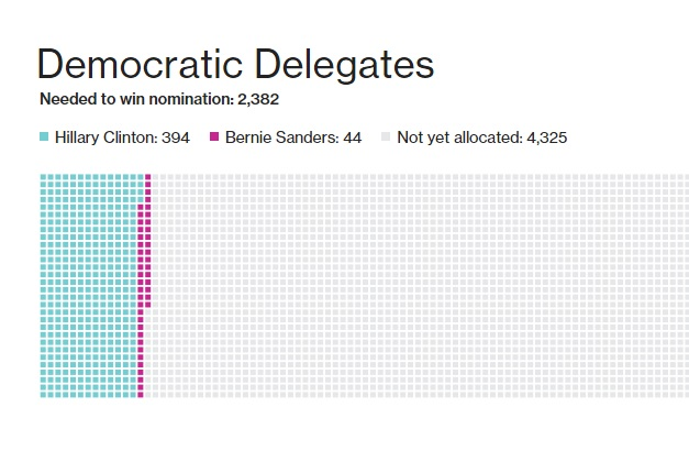 Democratic_Delegates.jpg