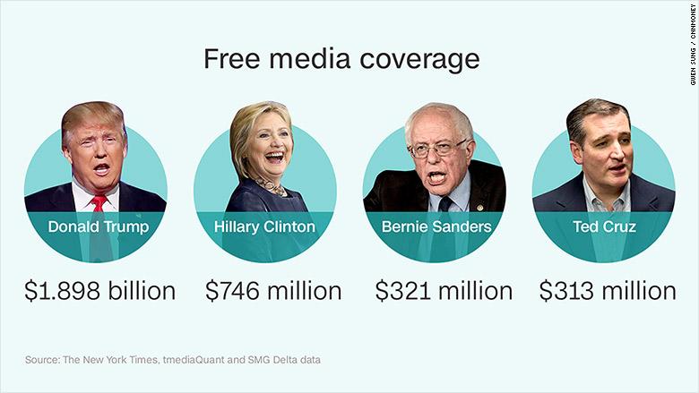FreeMediaCoverage1.jpg