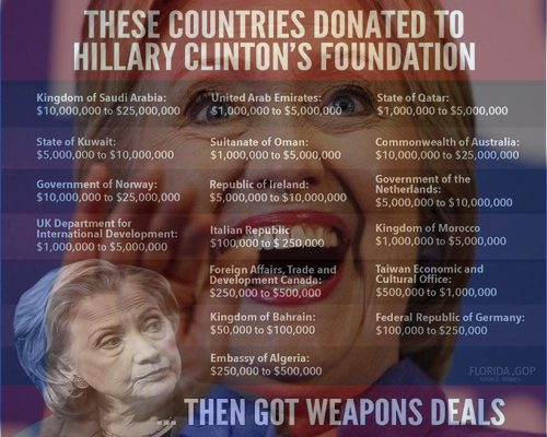 Hillary_foundation_war_crimes.jpeg