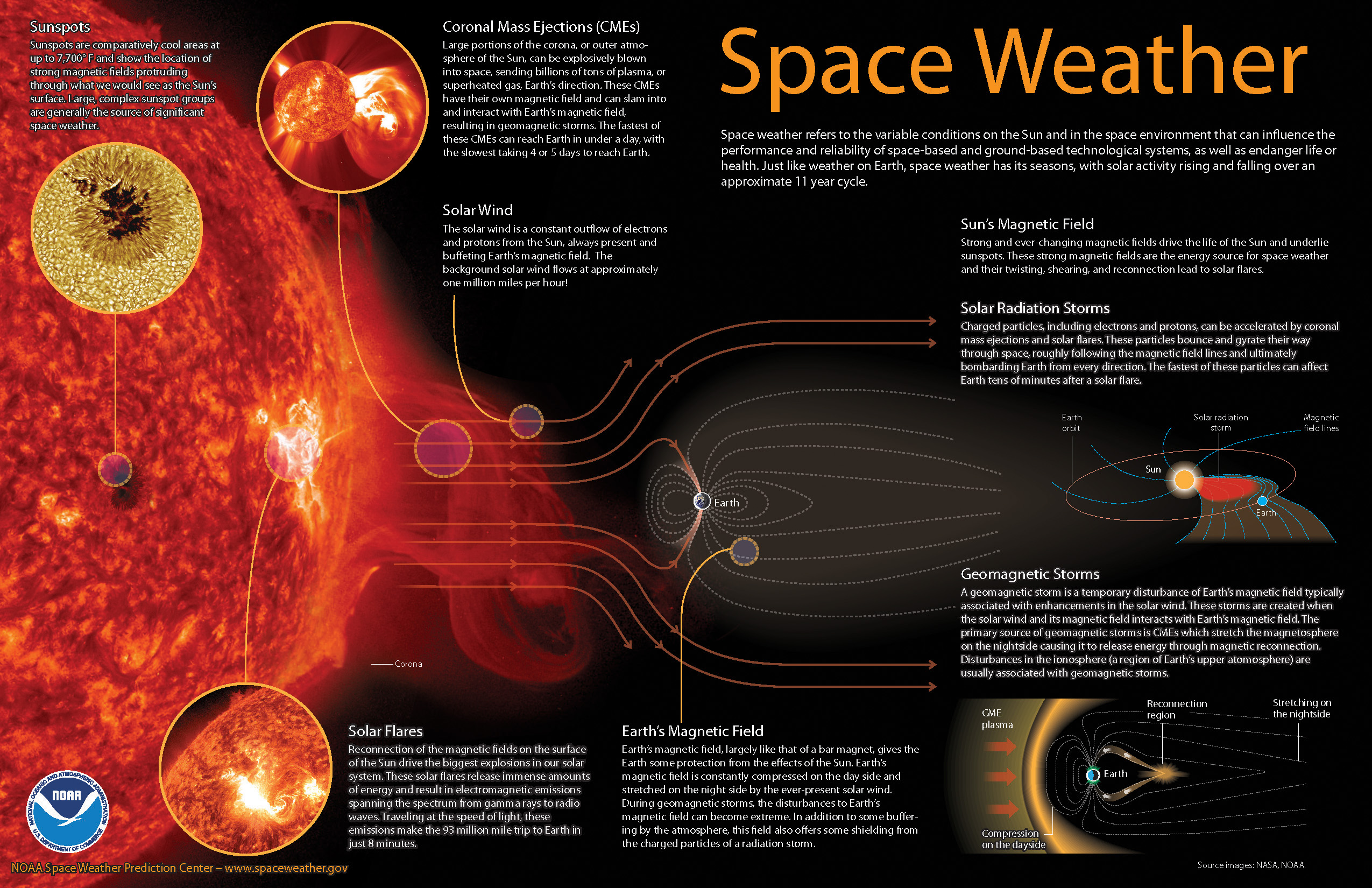 INFOGRAPHIC-space-weather-NOAA-061716-2550x1650-original.jpg