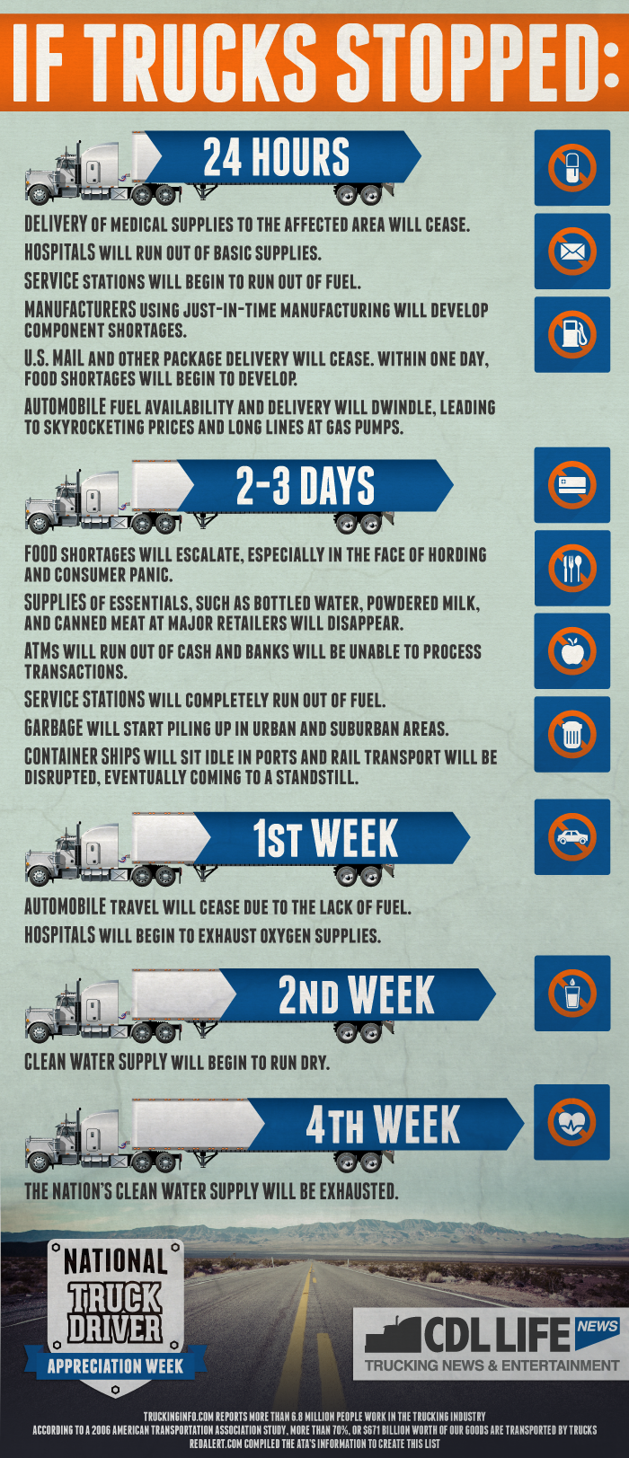 If-Trucks-Stopped-Infographic.png
