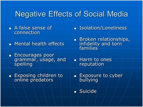 negative effects of social media on communication