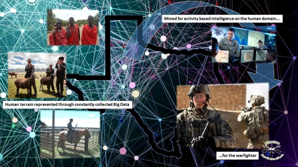 Jade-Helm-Human-Domain-Big-Data-1024x576.jpg