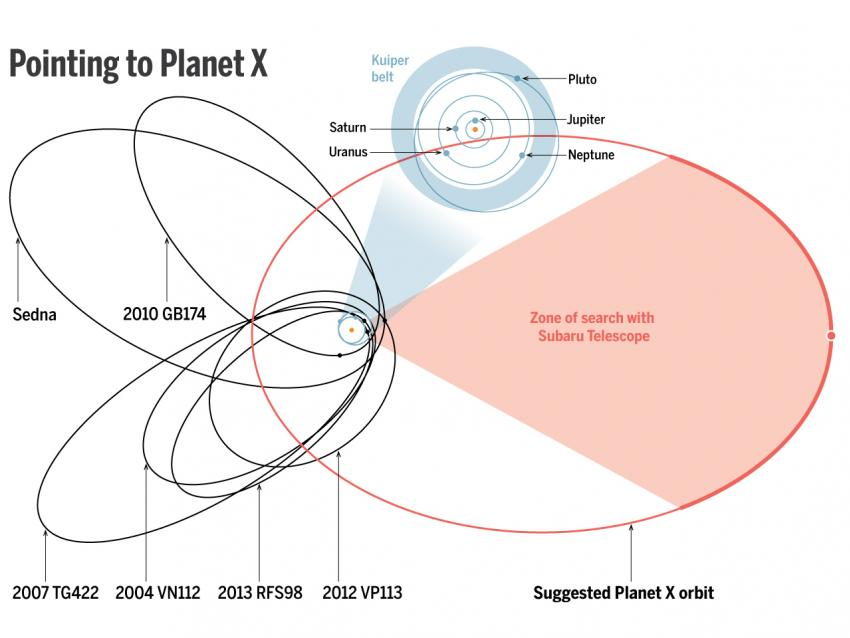 Orbits_1280_PlanetX2.jpg