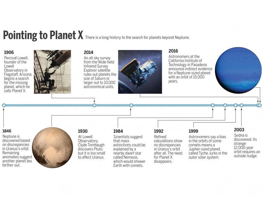 Planetx_Timeline_.jpg