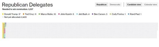 Republican_Delegates.jpg