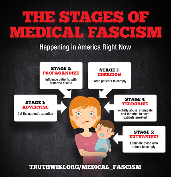 The-Stages-of-Medical-Fascism-600.jpg