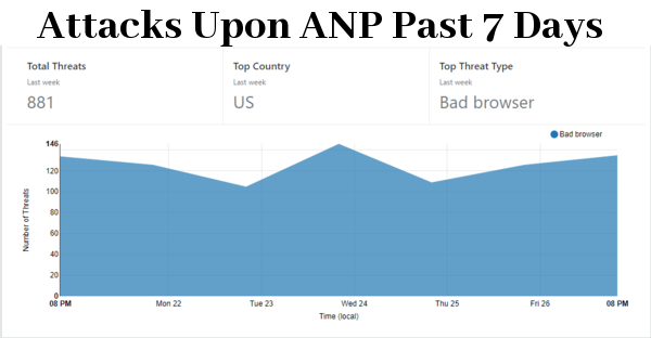 attacks_on_ANP.png