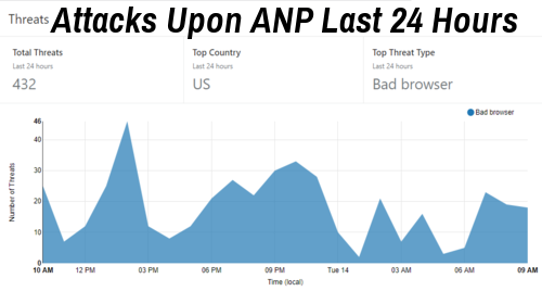 attacks_on_ANP_last_24_hours.png