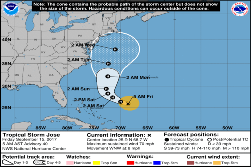current_jose_track.png