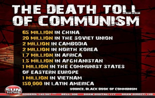 death_toll_of_communism.jpg