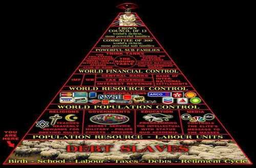 debt_slave_pyramid.jpg