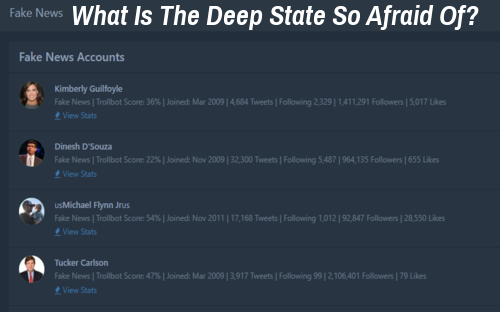 deep_state_fear.png