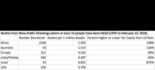 gun_death_chart.png