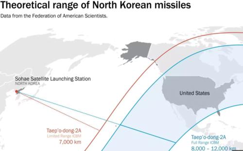 nkorea_missile_range.png