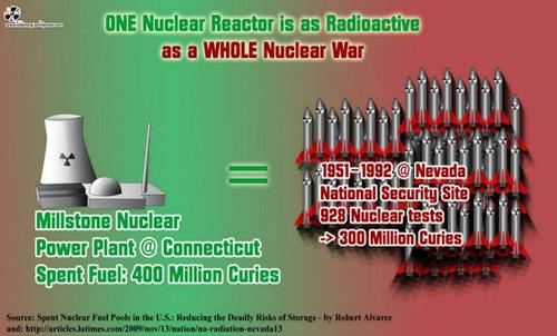 nuke_reactor_war.jpg