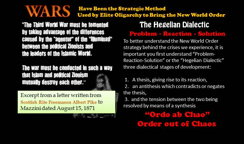 http://allnewspipeline.com/images/nwo-HEGELIAN-DIALECTIC-WARs-used-to-create-order-out-of-chaos.jpg