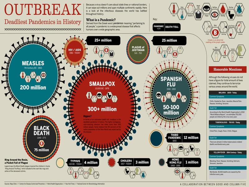 outbreak_dpih.jpg