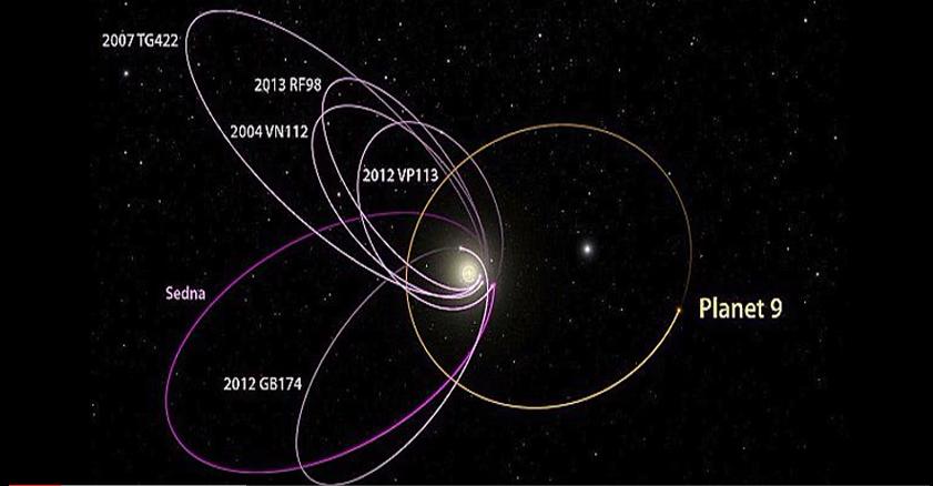 planet_9_orbit.PNG