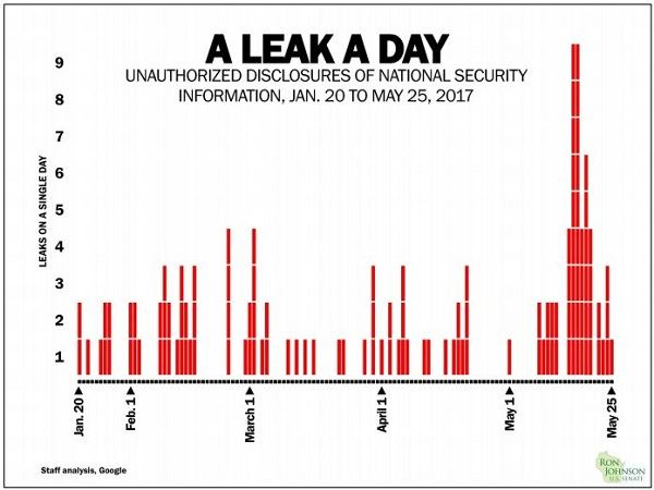 senate-leaks-report.jpg