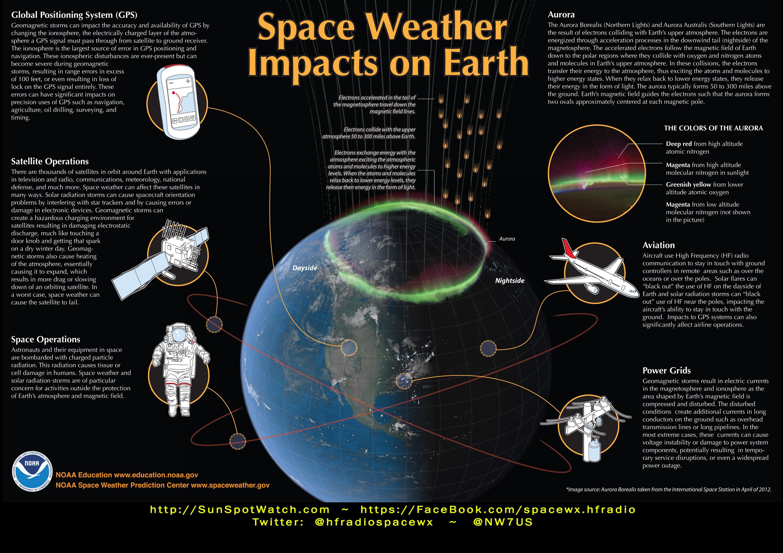 space_wx_p2.jpg
