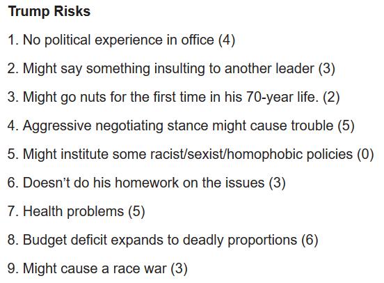 trump_risks.PNG
